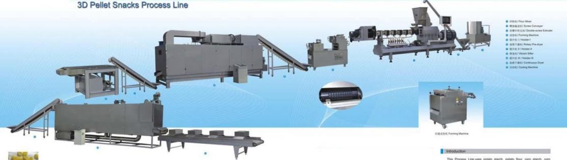 3D Pellet sncaks process line